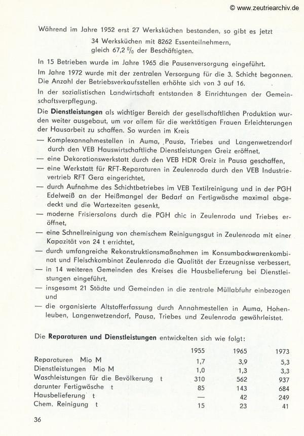 25 Jahre DDR 1949 bis 1974 Interessantes und Wissenswertes aus dem Kreis Zeulenroda VEB Metallweberei Neustadt Orla Betriebsteil Zeulenroda Baderschneider Lenzner DDR heute Zeuro Zeutrie Möbel