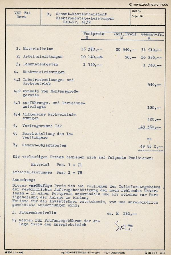 Ordner Projekt Installation Licht und Kraftanlage des VEB Metallweberei Neustadt Orla Betriebsteil Zeulenroda Baderschneider Lenzner DDR heute Zeuro Zeutrie Möbel
